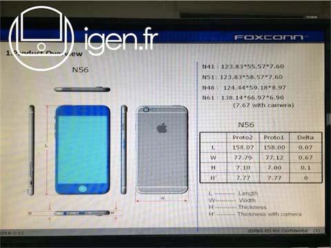 tamaños iphone 6