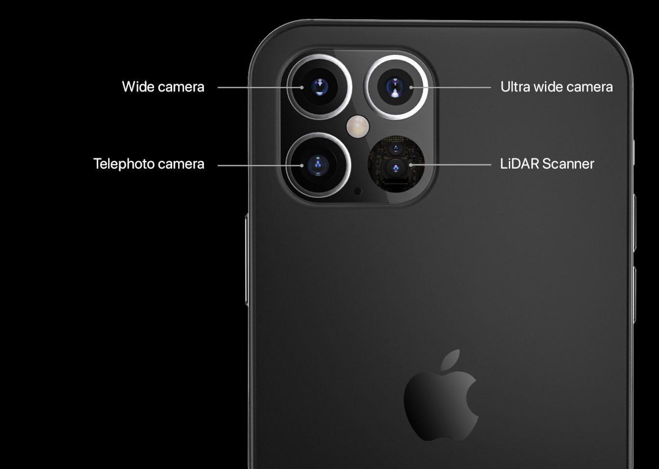 ¡Entérate! con tu LiDAR de iPhone puedes medir la altura de las personas