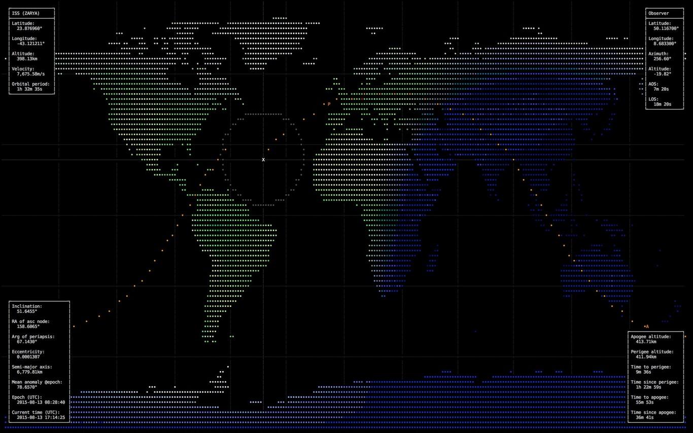 Termtrack, la aplicación que convierte la terminal en una pantalla de la NASA