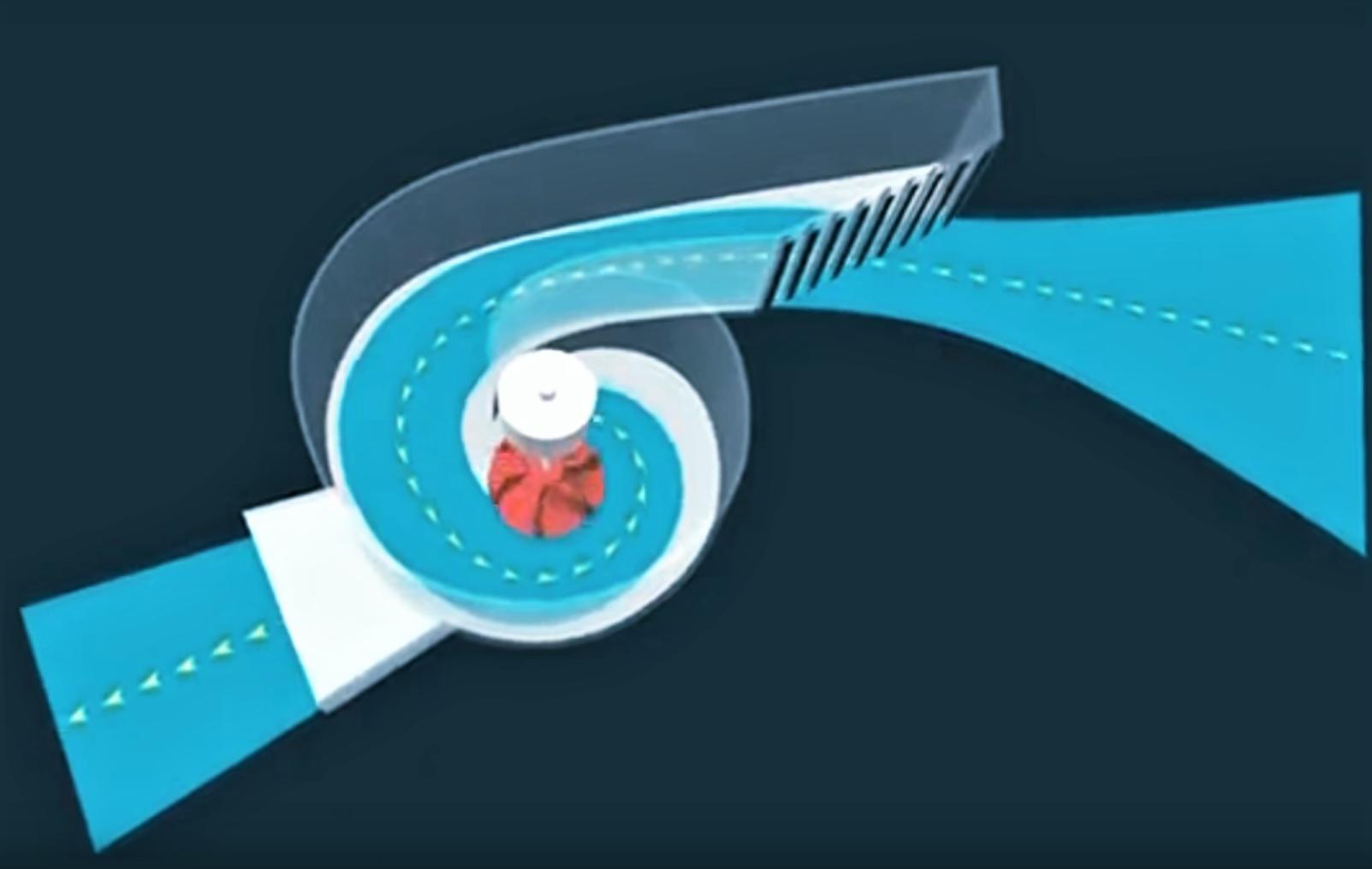 Turbulent Hidro, la hidroturbina que genera electricidad a partir de un vórtice en cualquier acequia