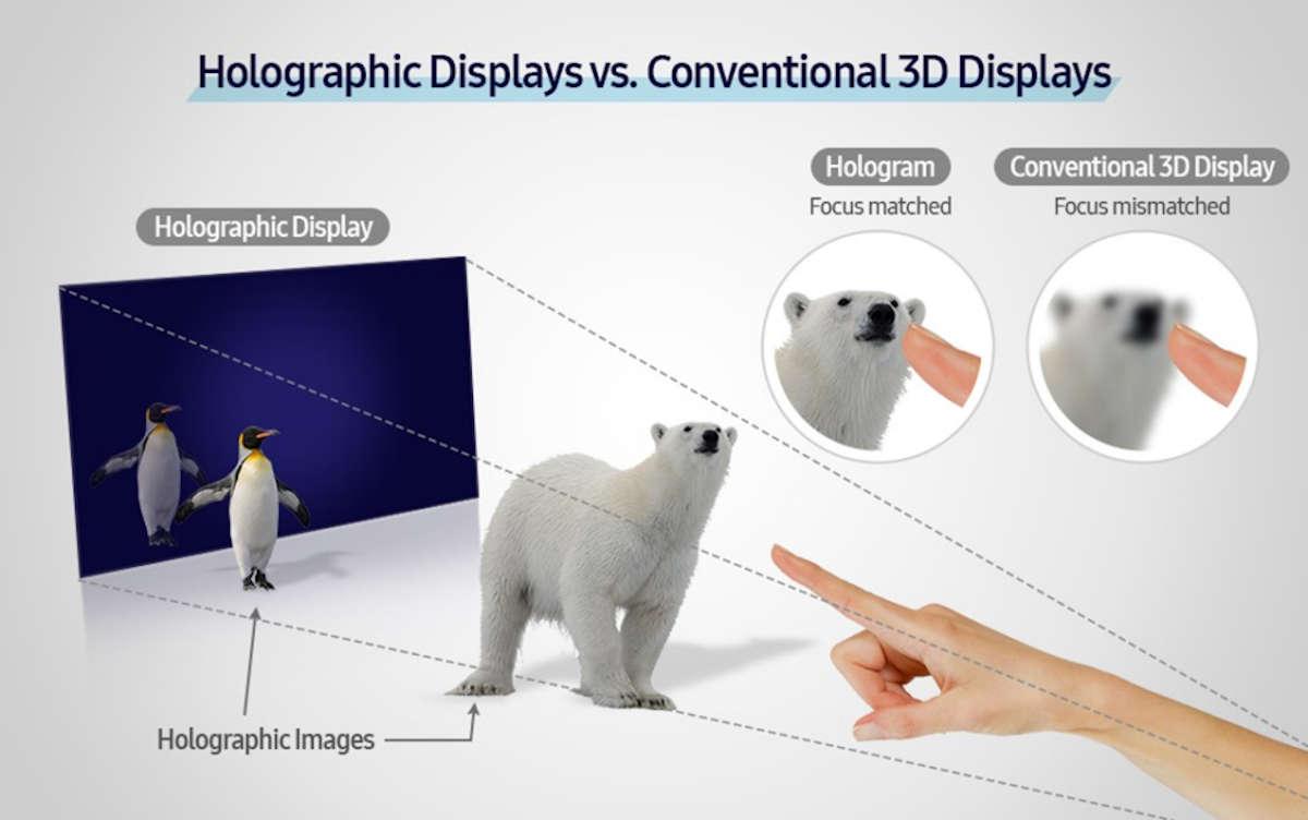 Samsung presenta su prototipo de pantalla hologáfica ¡Mira que bien queda!
