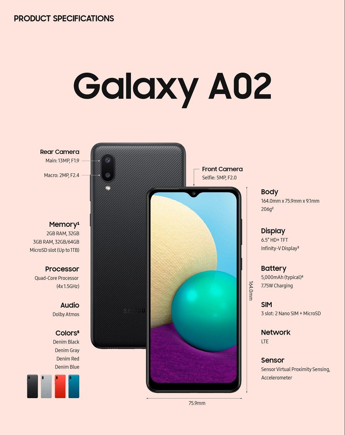 Samsung presenta su teléfono Galaxy A02 el más barato del mercado