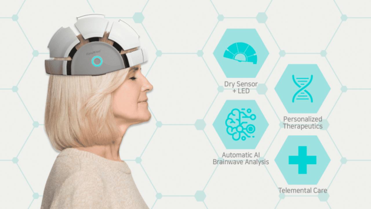 iSyncWave, un casco capaz de detectar la demencia de alzaimer a tiempo